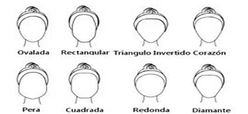Diseños para los Cortes de Pelo cara alargada